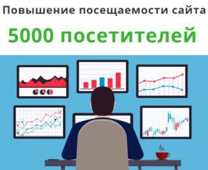 5000 уникальных посетителей